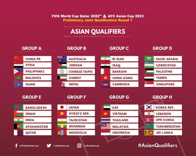 विश्वकप छनोटको दोस्रो चरणमा नेपालले अस्ट्रेलियासँग खेल्ने
